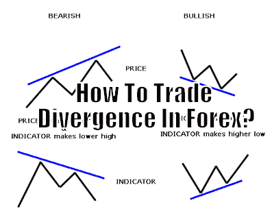 Forex killing divergence how to trade with precision