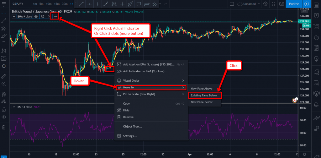 How To Add Moving Average To RSI in TradingView? - Stay At ...